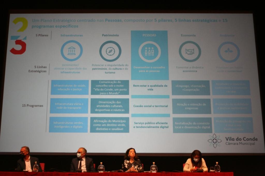 Apresentado Diagnóstico do Plano Estratégico de Vila do Conde 2030
